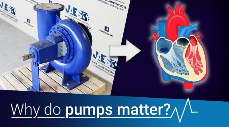 Basic principles and history of industrial pumps