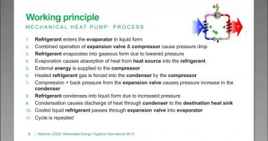 Industrial and Non-Residential Heat Pumps