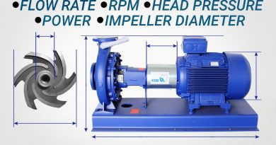 PUMP CALCULATIONS: FLOW RATE – RPM – HEAD PRESSURE – PUMP POWER – IMPELLER DIAMETER