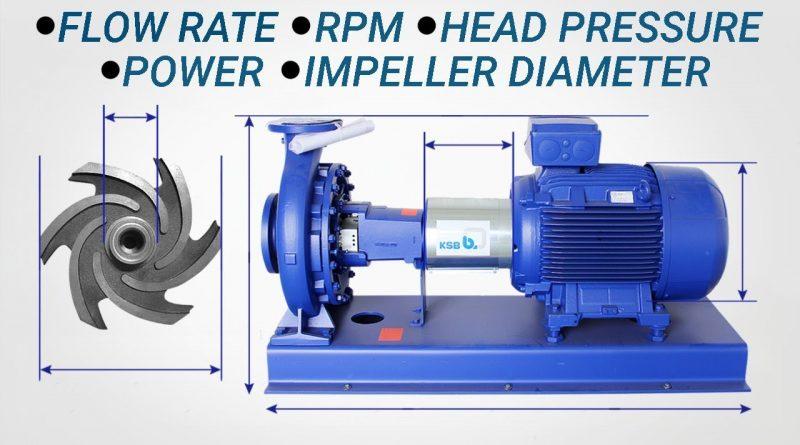 PUMP CALCULATIONS: FLOW RATE – RPM – HEAD PRESSURE – PUMP POWER – IMPELLER DIAMETER