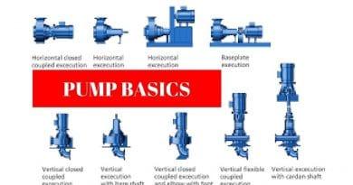 Pumps Basic Types & Operation | Piping Analysis
