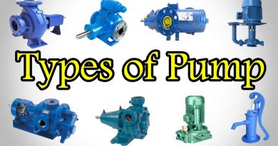 Pumps Types – Types of Pump – Classification of Pumps – Different Types of Pump