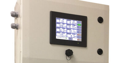Cloud-Ready LQ800 Multi-Channel Control System for Municipal Water Monitoring and Treatment