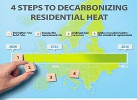 Daikin unveils plan to help decarbonise homes